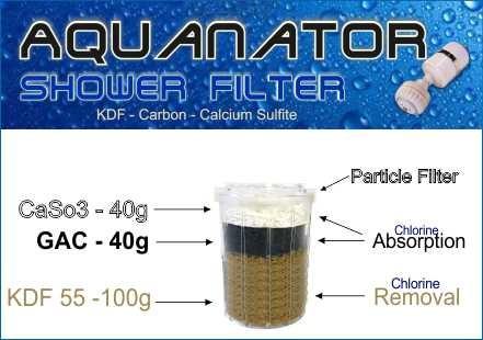 Aquanator Shower Filter