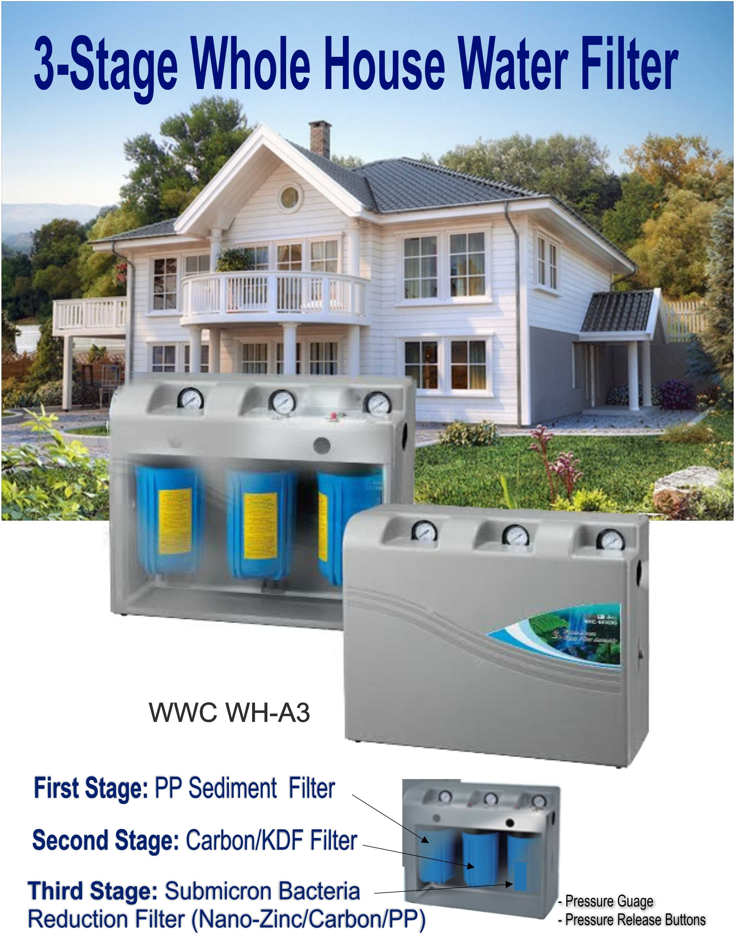 Aquanator Whole House Water Filter (Housing)