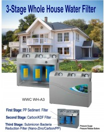 Aquanator Whole House Water Filter
